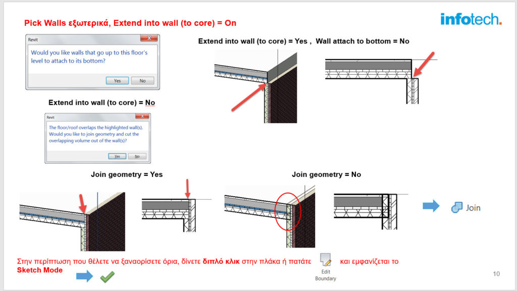 Pick Walls Εξωτερικά, Extend into wall (to core) = On