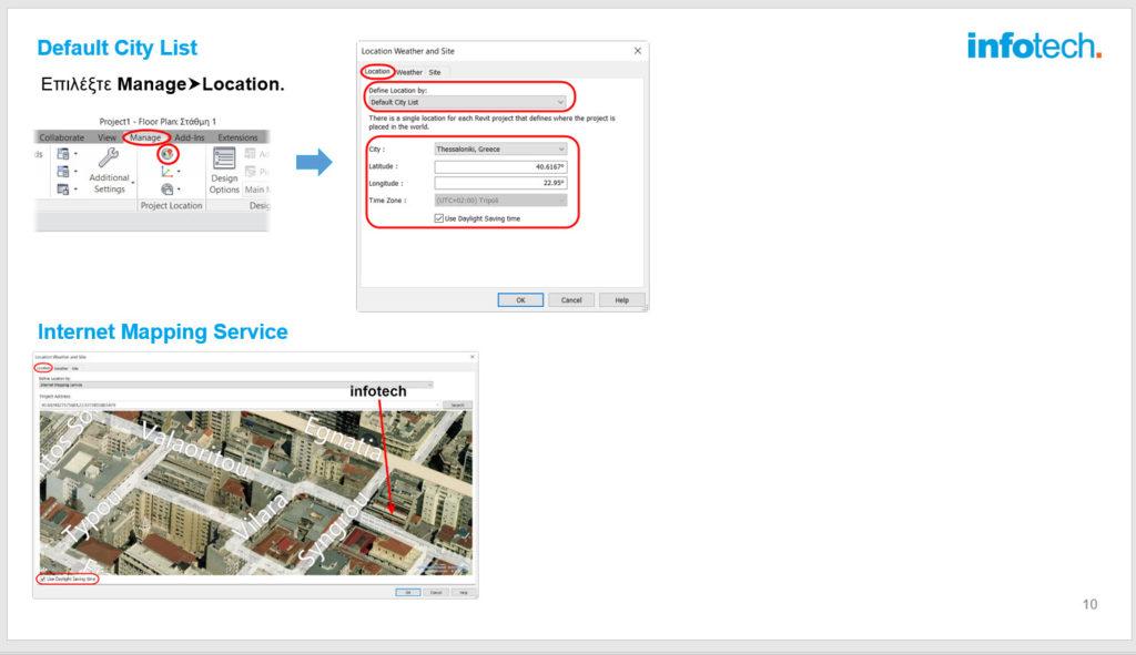 Default City List - Internet Mapping Service