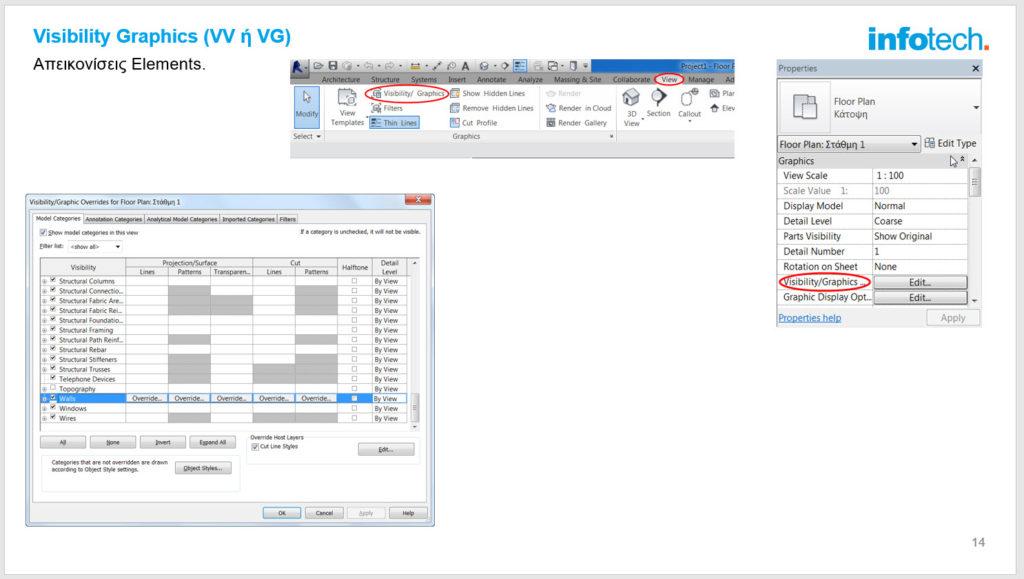 Visibility Graphics (VV ή VG)