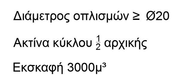 Χαρακτηριστικά κειμένου