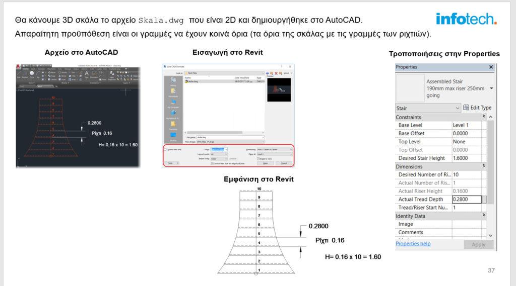 • Εισαγωγή 2D Σκάλας από το AutoCAD και μετατροπή της σε 3D.
