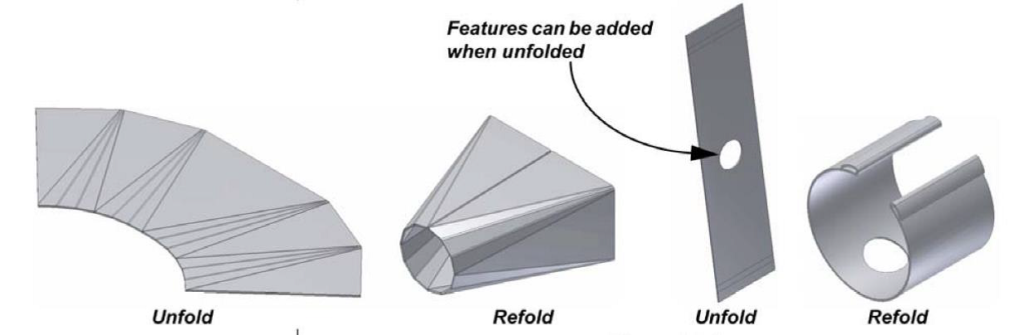 Unfold & Refold commands